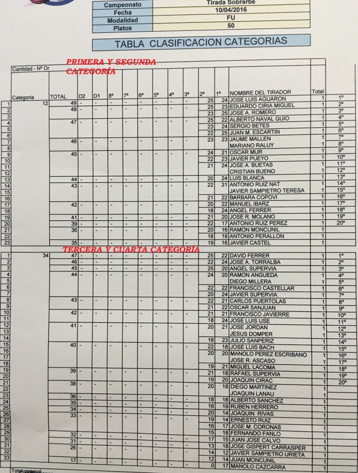 clasificación 1 serie